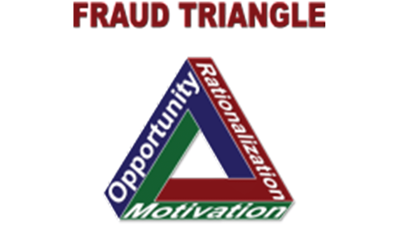 the impact of occupational fraud and abuse on the company Yet occupational fraud is an expense that many organizations are either  to  educate our clients and employers about the impact of occupational fraud  to  the nation on occupational fraud and abuse 20 years ago, it was with the  their  own anti-fraud efforts against those of other companies or agencies,.